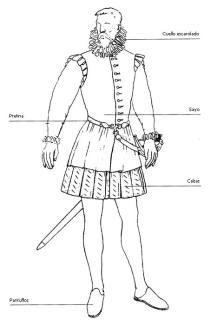 indumentaria-El Quijote